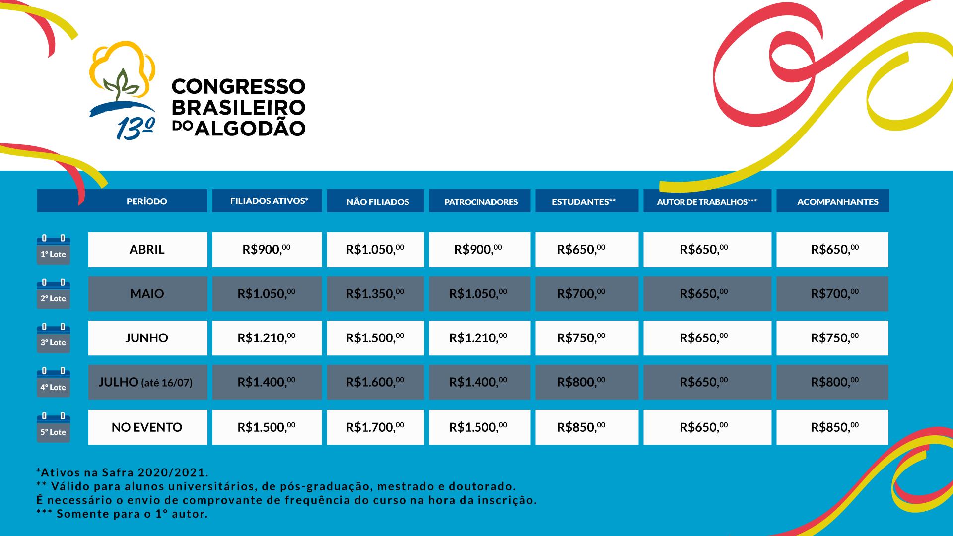 Tabela de Valores CBA 2021